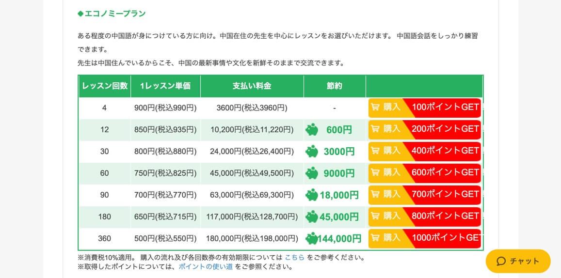 エコノミープラン料金表